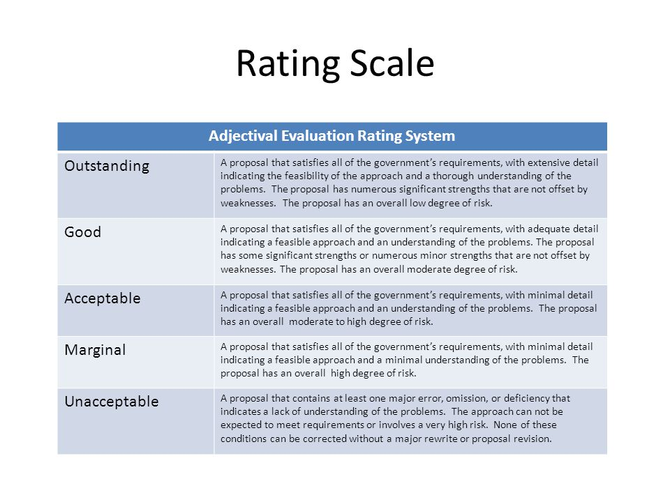 Adjectival Evaluation Rating System