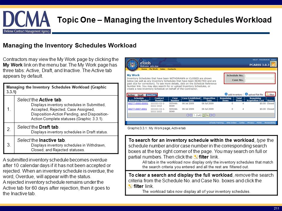 Topic One – Managing the Inventory Schedules Workload