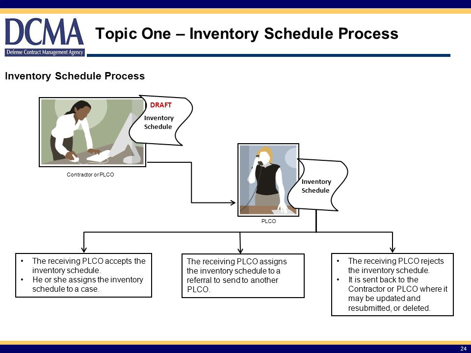 Topic One – Inventory Schedule Process