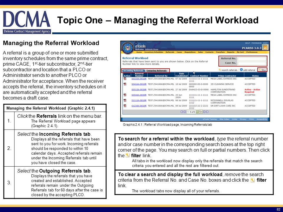 Topic One – Managing the Referral Workload