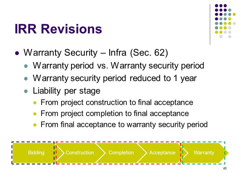 IRR Revisions Warranty Security – Infra (Sec. 62)