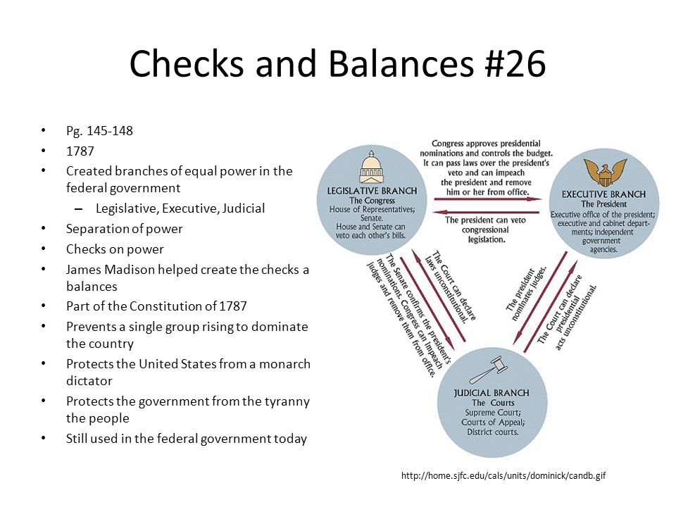 Checks and Balances #26 Pg. 145-148 1787
