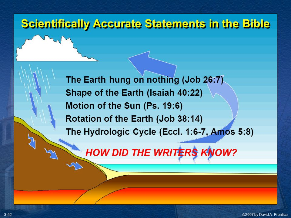 Scientifically Accurate Statements in the Bible