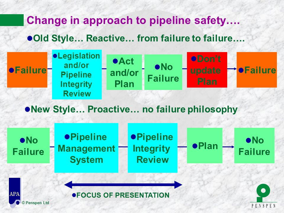 Change in approach to pipeline safety….