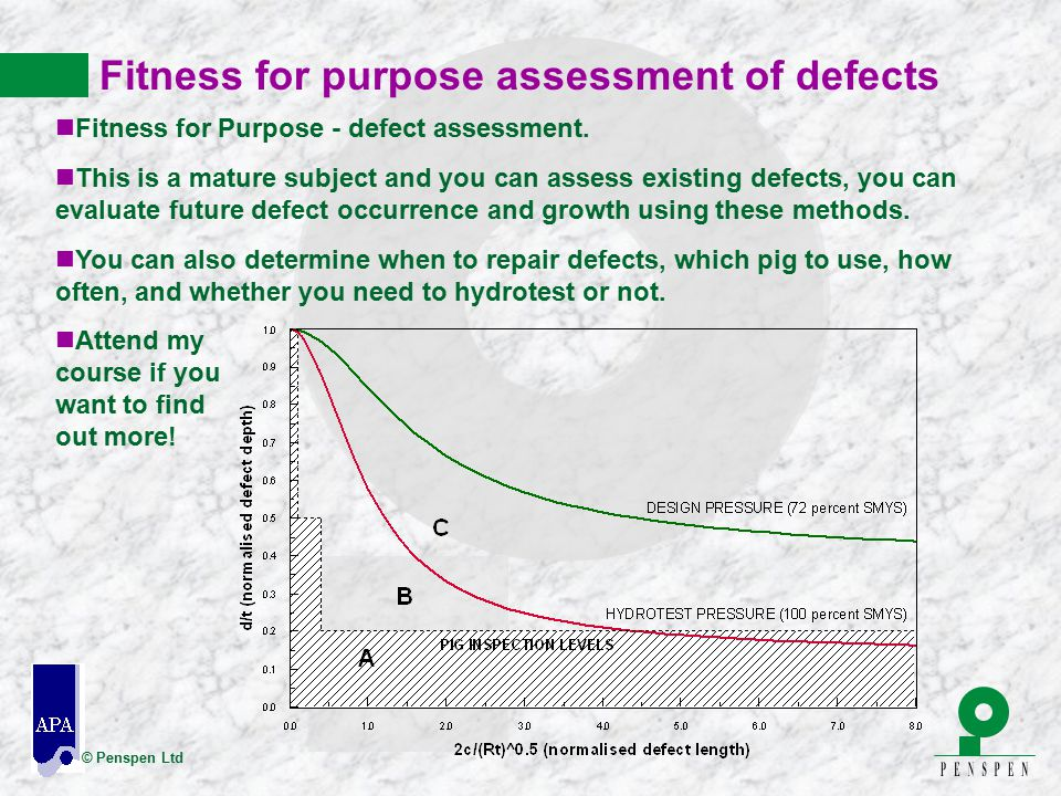 Fitness for purpose assessment of defects