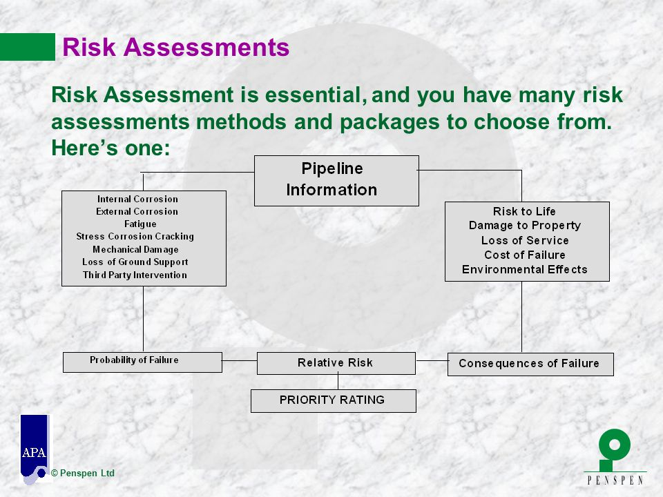 Risk Assessments Risk Assessment is essential, and you have many risk assessments methods and packages to choose from.