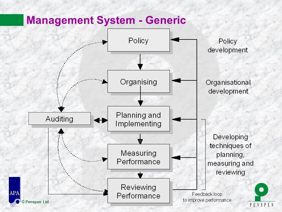 Management System - Generic