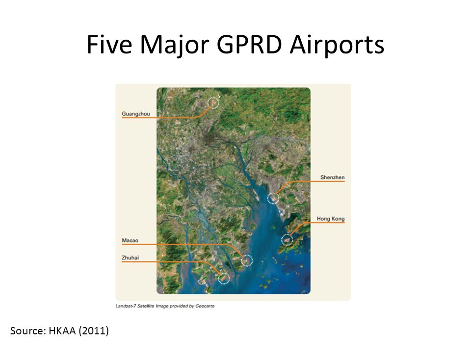Five Major GPRD Airports
