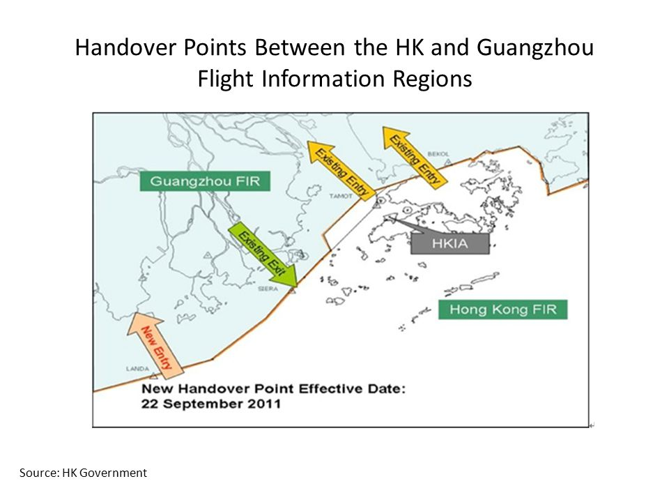 Handover Points Between the HK and Guangzhou Flight Information Regions
