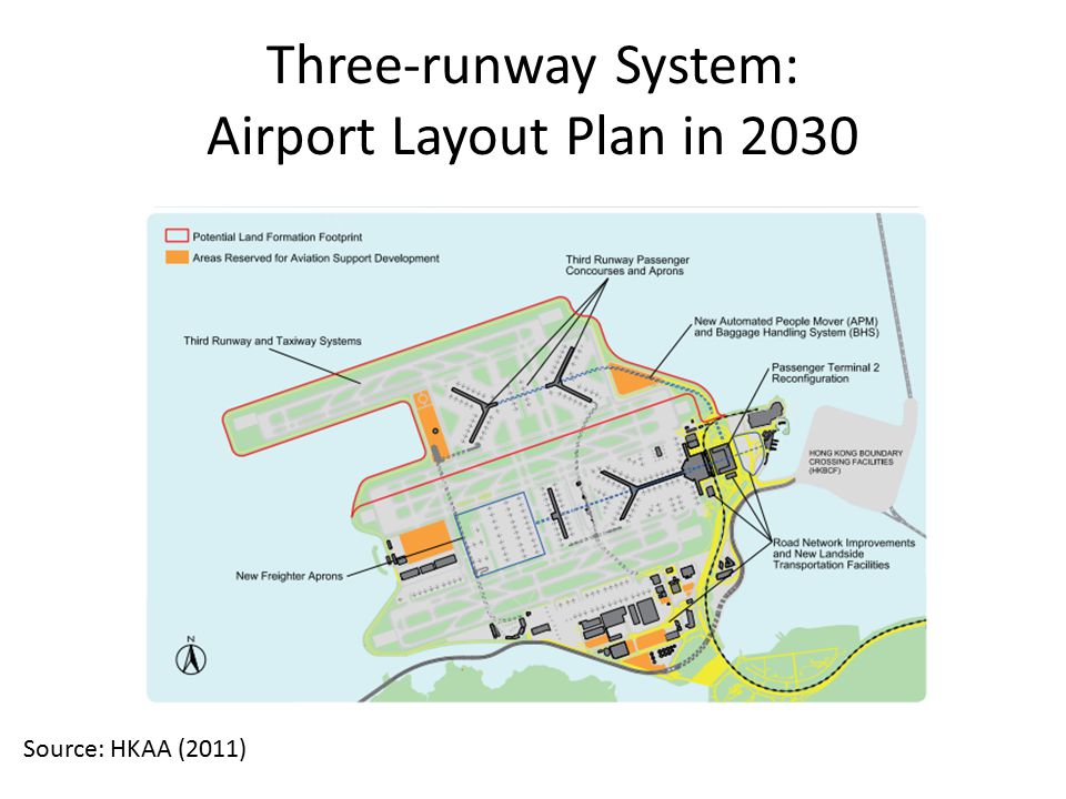 Three-runway System: Airport Layout Plan in 2030