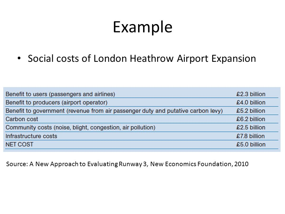 Example Social costs of London Heathrow Airport Expansion