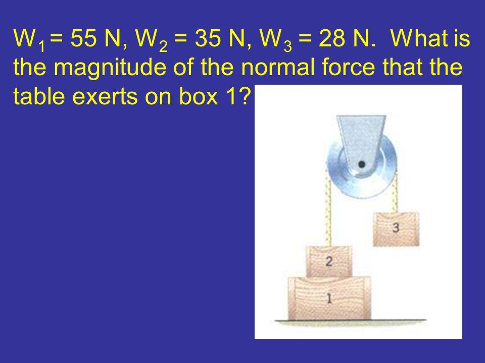 W1 = 55 N, W2 = 35 N, W3 = 28 N.