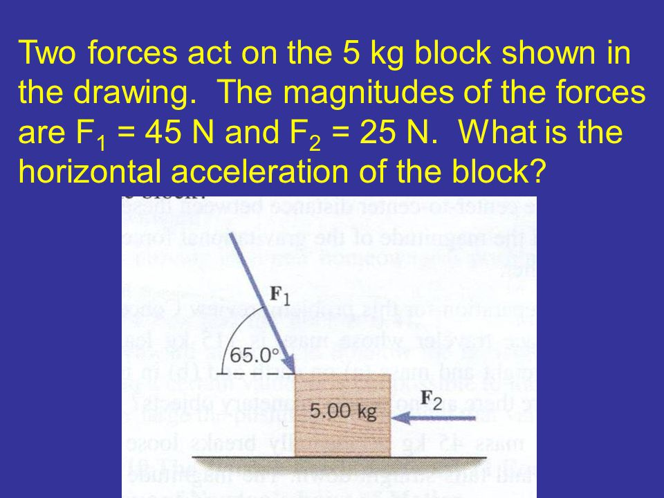 Two forces act on the 5 kg block shown in the drawing