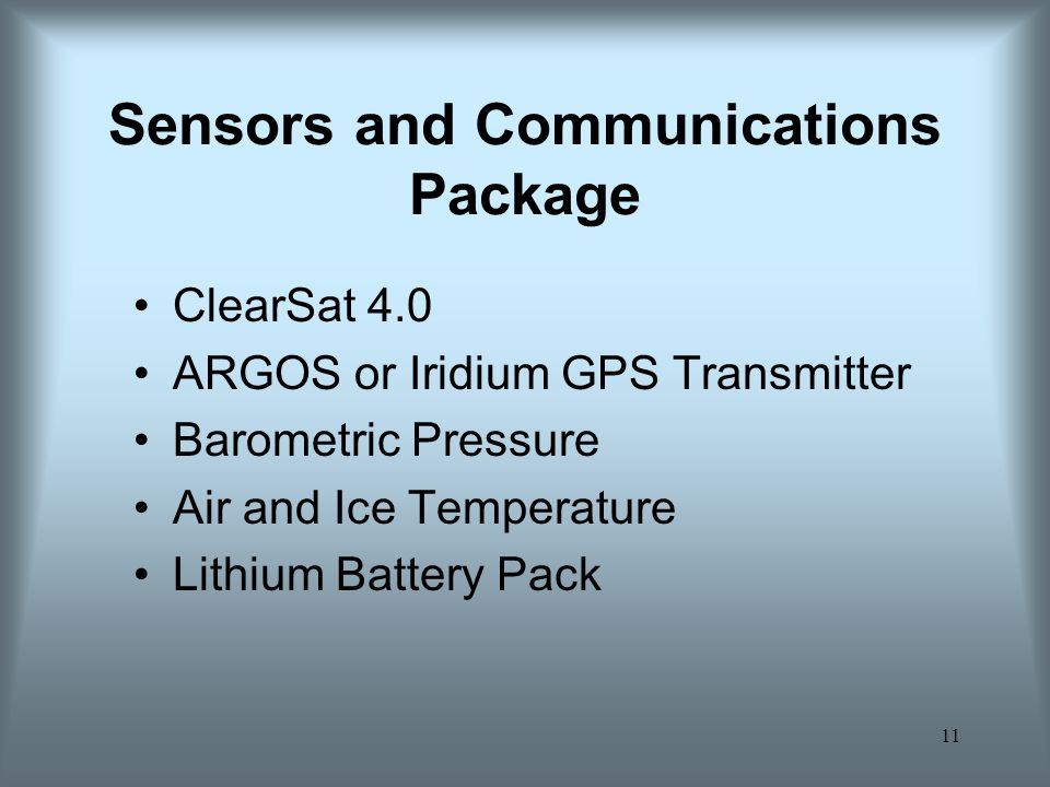Sensors and Communications Package