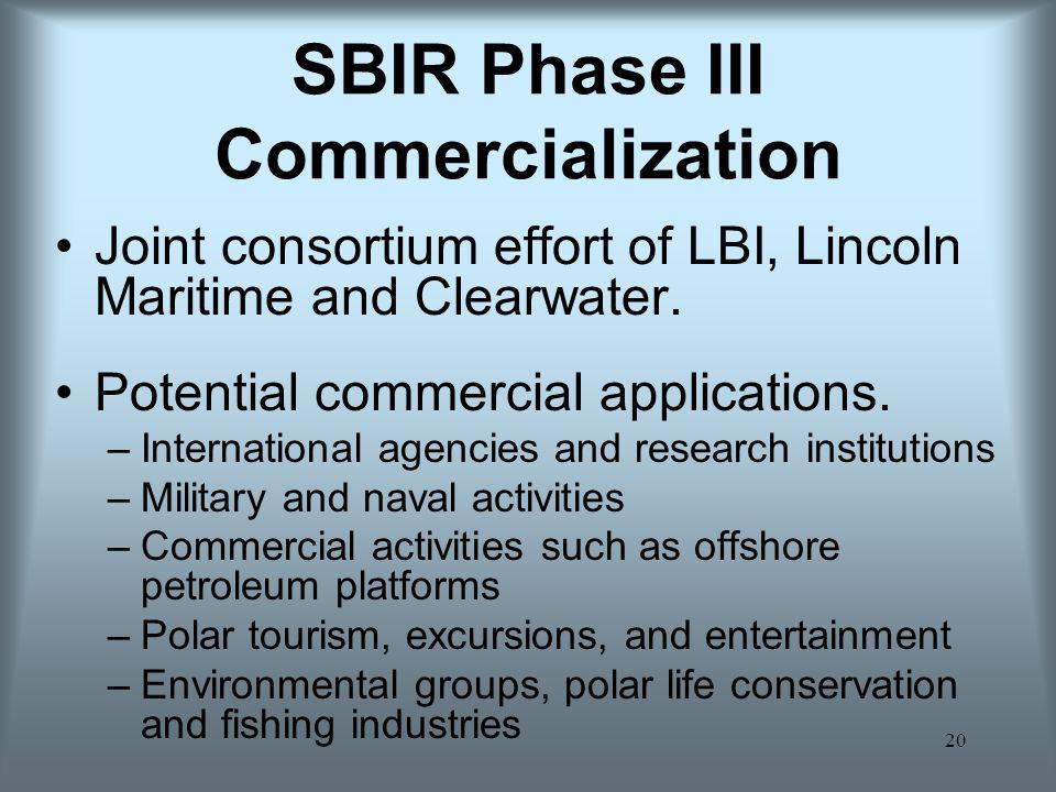 SBIR Phase III Commercialization