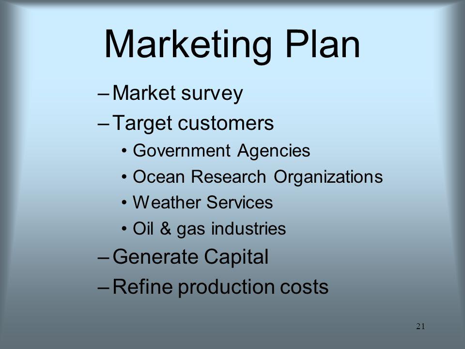 Marketing Plan Market survey Target customers Generate Capital