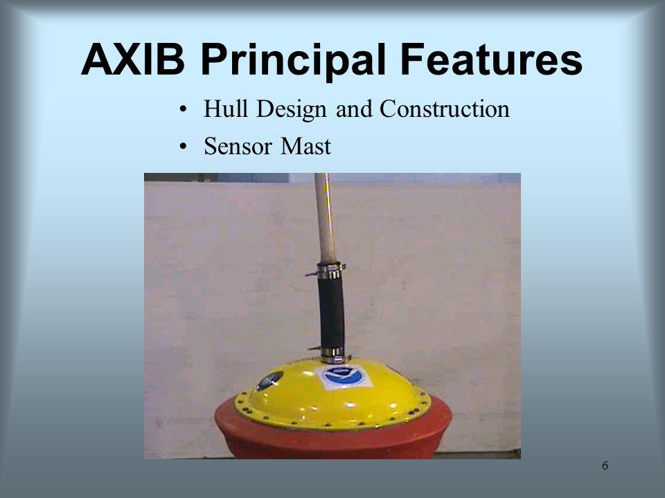AXIB Principal Features