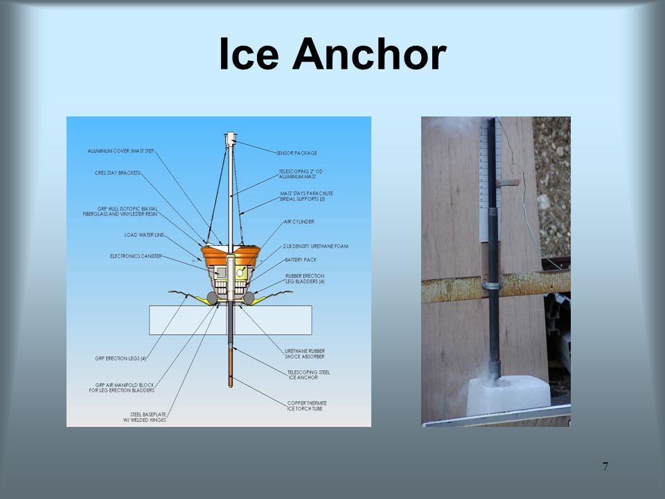 Ice Anchor