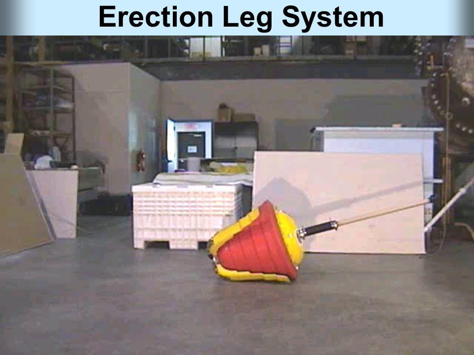Erection Leg System