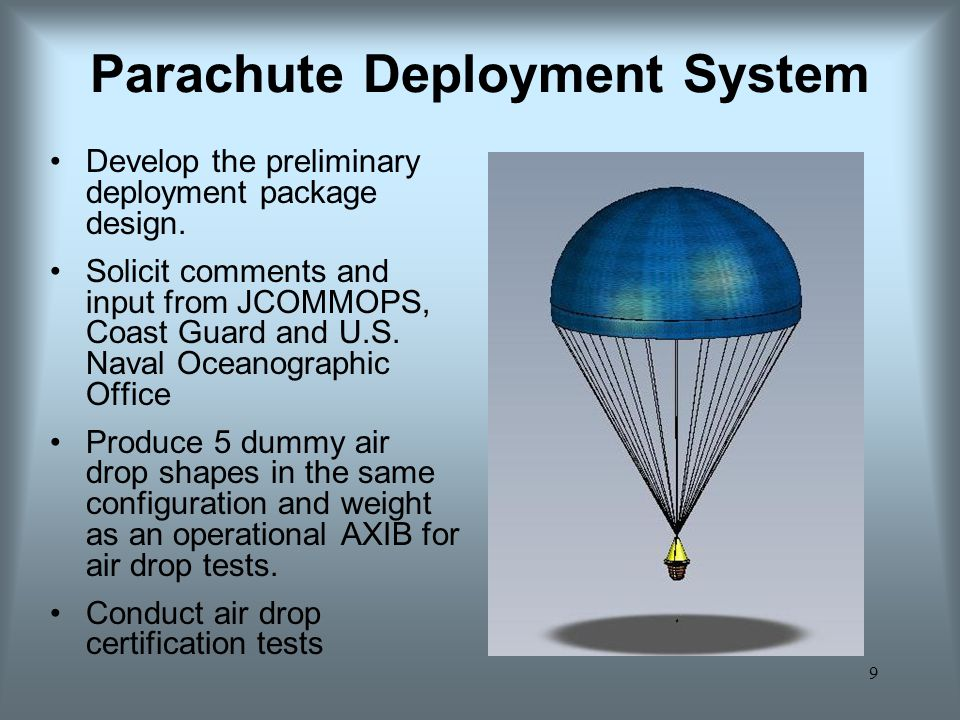 Parachute Deployment System