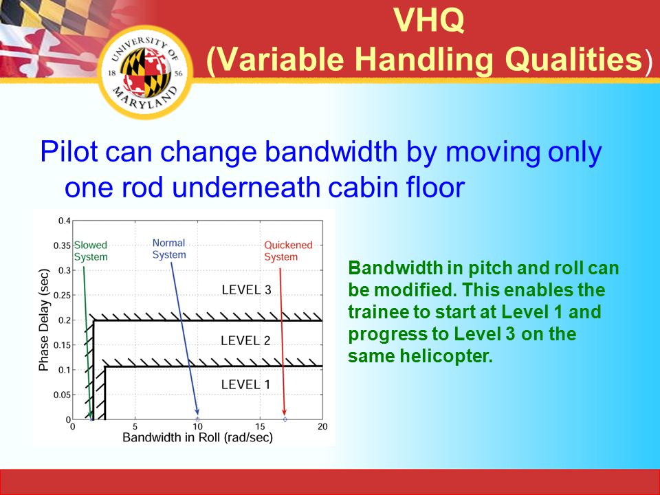 VHQ (Variable Handling Qualities)