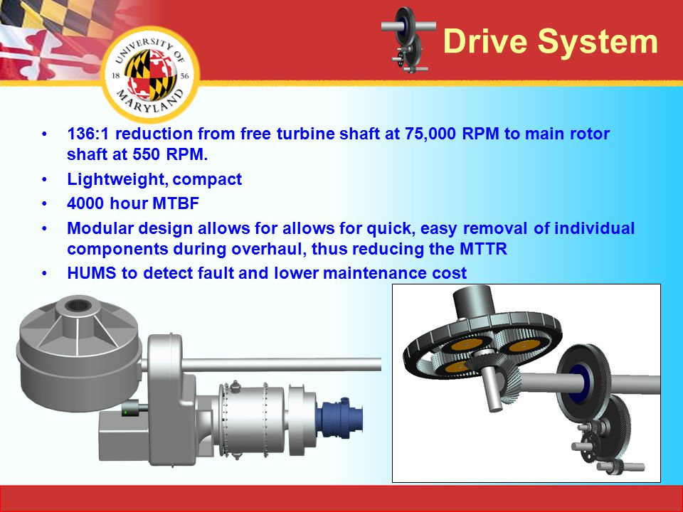 Drive System 136:1 reduction from free turbine shaft at 75,000 RPM to main rotor shaft at 550 RPM. Lightweight, compact.