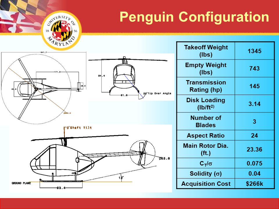 Penguin Configuration