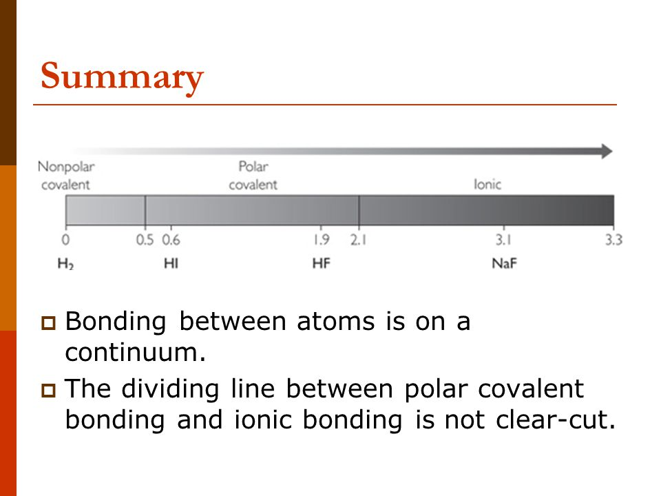 Summary Bonding between atoms is on a continuum.