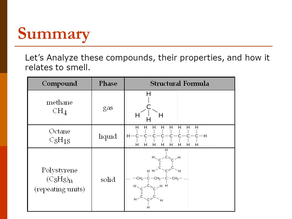 Summary Let's Analyze these compounds, their properties, and how it relates to smell.