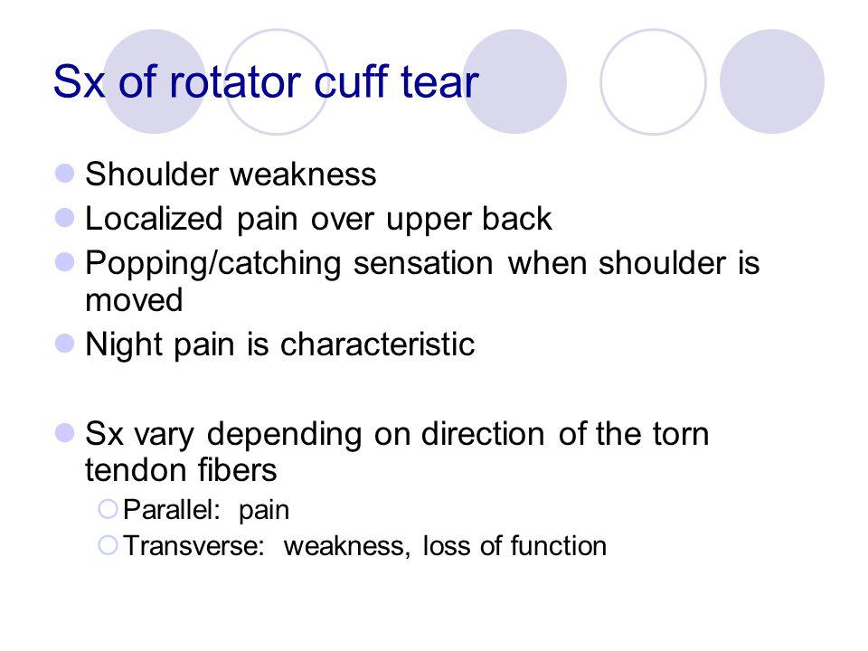Sx of rotator cuff tear Shoulder weakness