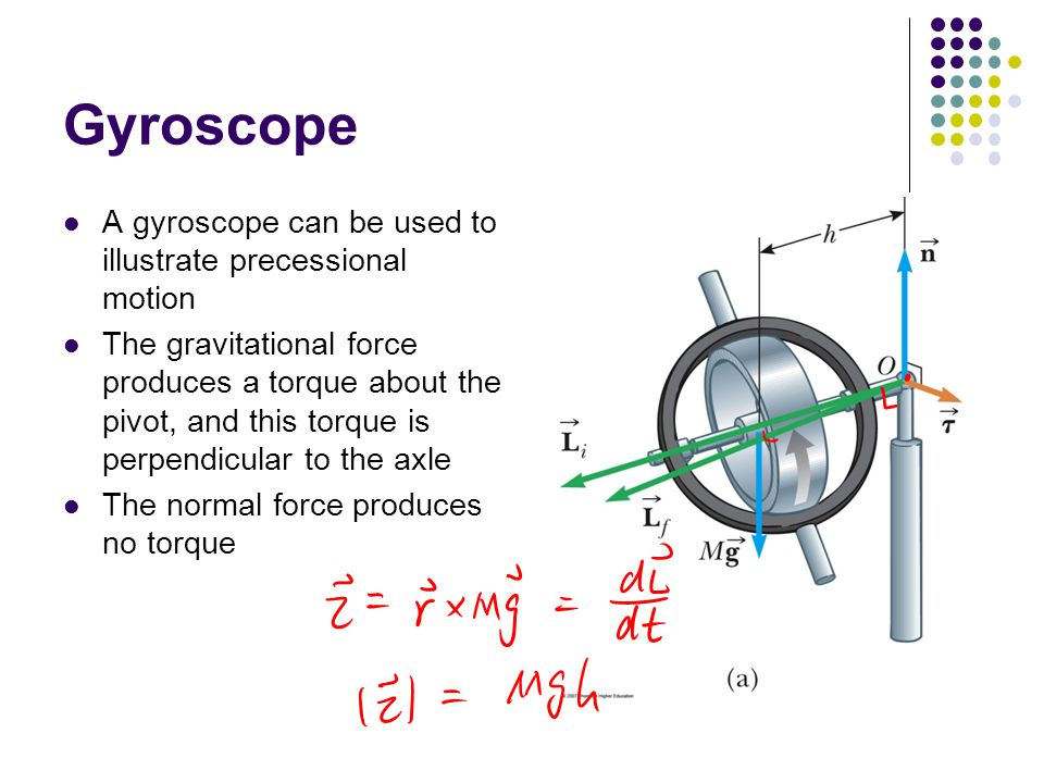 Gyroscope A gyroscope can be used to illustrate precessional motion