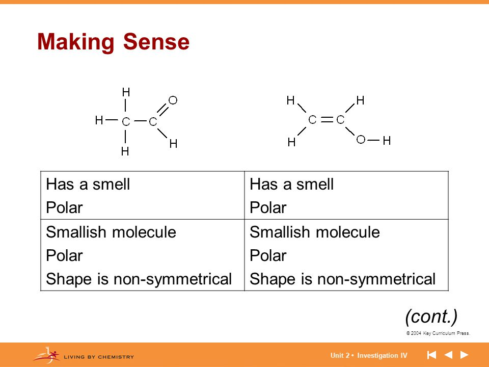 Making Sense (cont.) Has a smell Polar Smallish molecule
