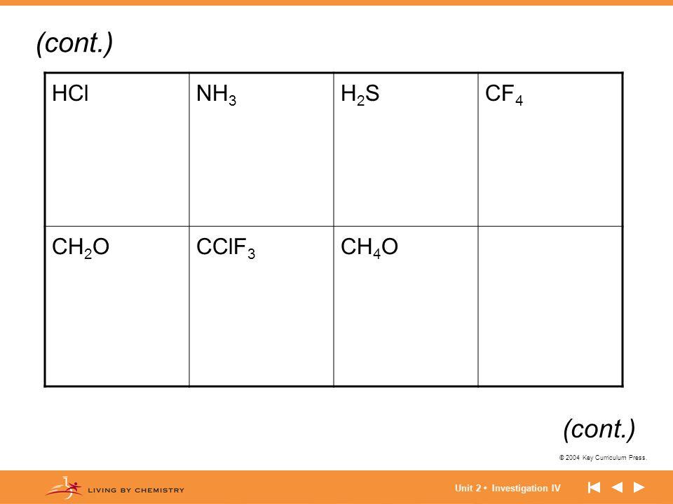 (cont.) (cont.) HCl NH3 H2S CF4 CH2O CClF3 CH4O