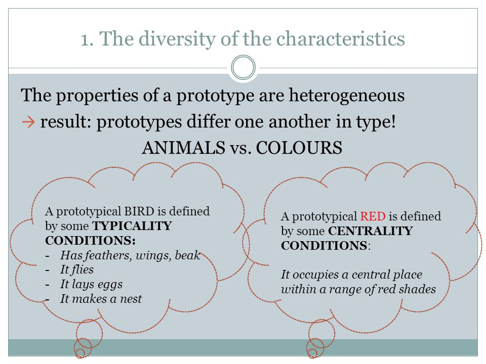 1. The diversity of the characteristics