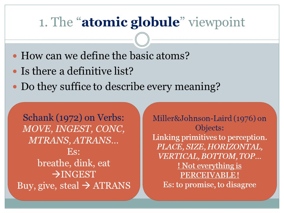 1. The atomic globule viewpoint