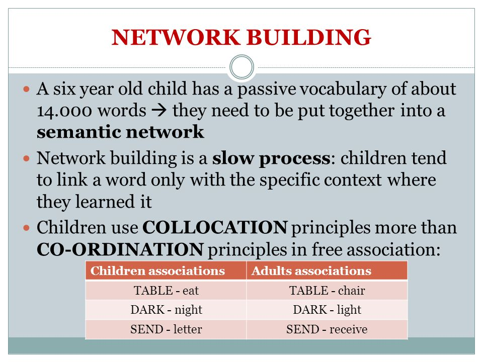 NETWORK BUILDING A six year old child has a passive vocabulary of about 14.000 words  they need to be put together into a semantic network.
