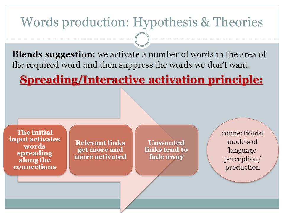 Words production: Hypothesis & Theories