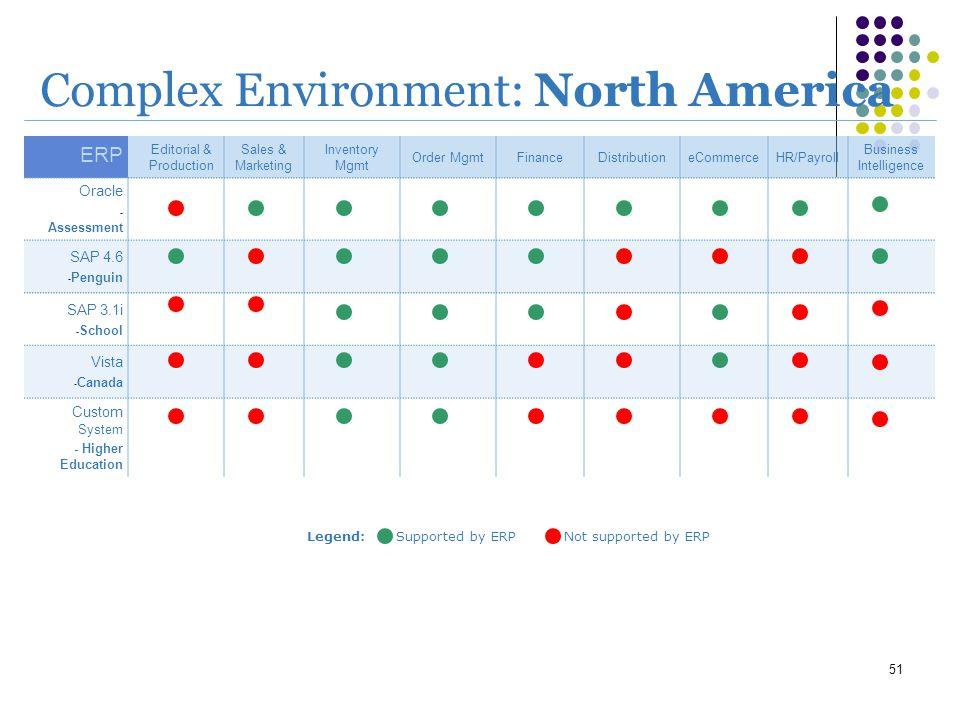 Complex Environment: North America