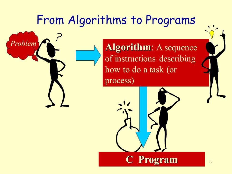 From Algorithms to Programs