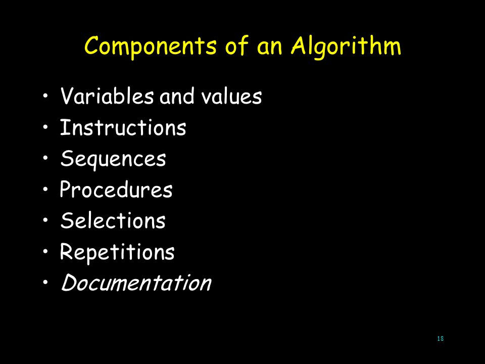 Components of an Algorithm