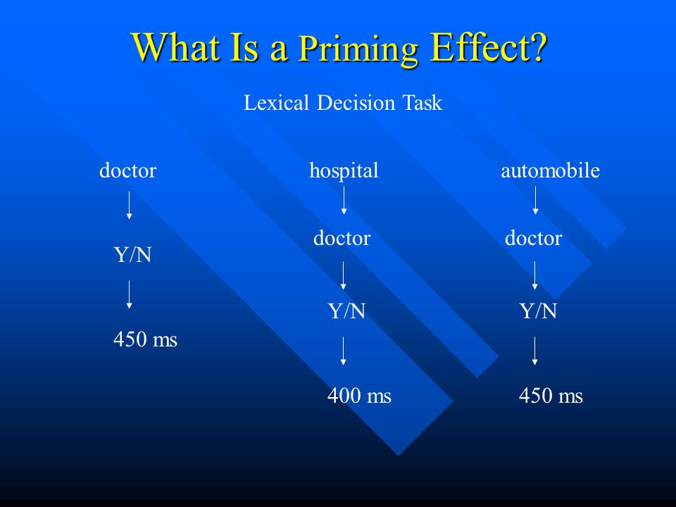 What Is a Priming Effect