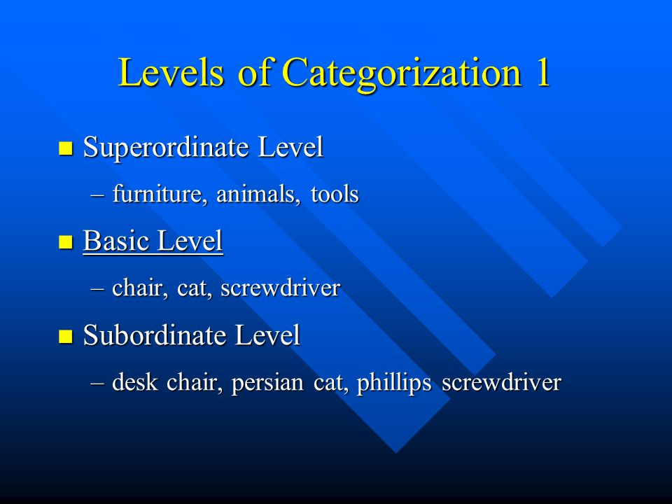 Levels of Categorization 1
