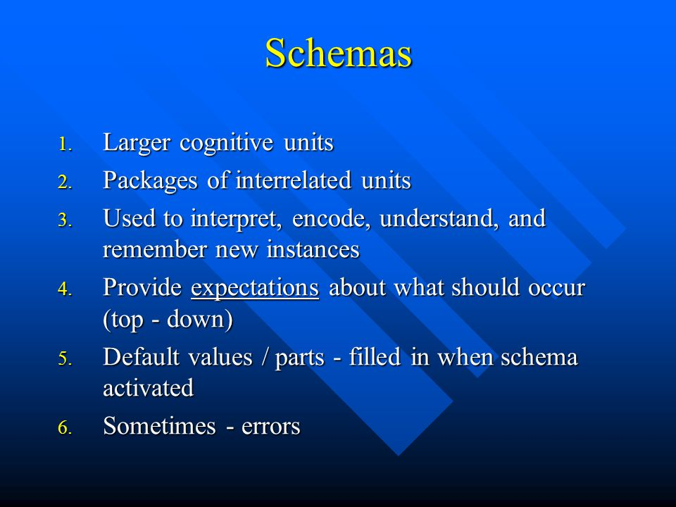 Schemas Larger cognitive units Packages of interrelated units