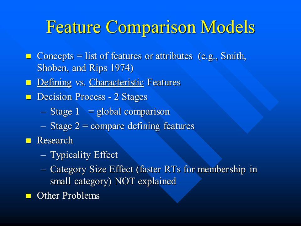 Feature Comparison Models