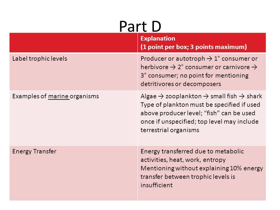 Part D Explanation (1 point per box; 3 points maximum)