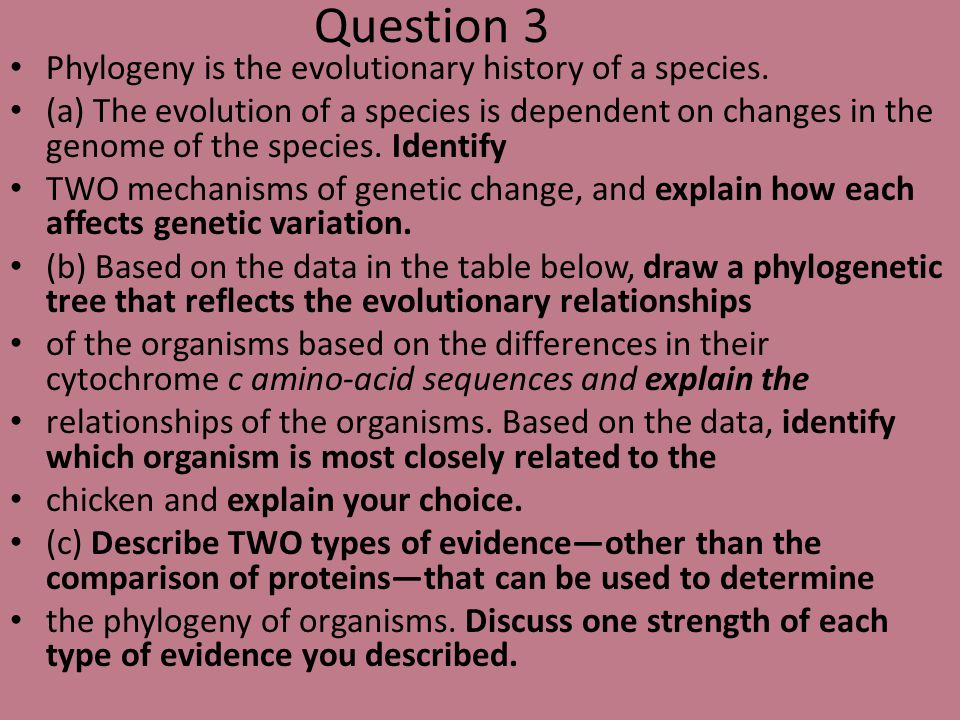 Question 3 Phylogeny is the evolutionary history of a species.