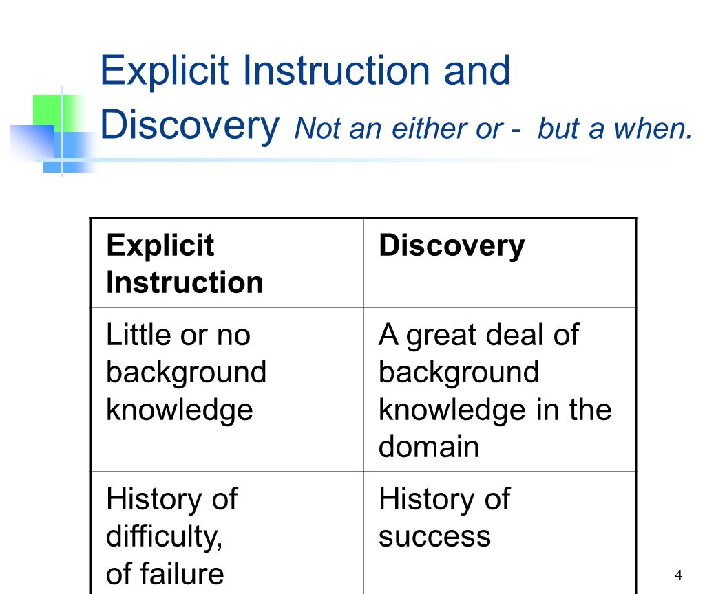 Explicit Instruction and Discovery Not an either or - but a when.
