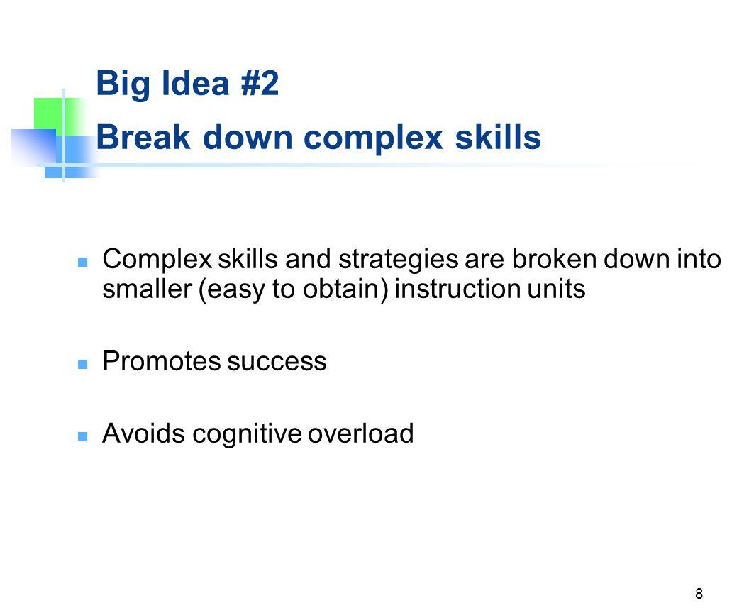 Big Idea #2 Break down complex skills