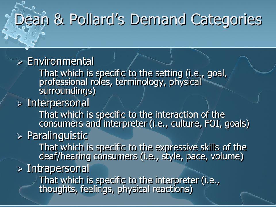 Dean & Pollard's Demand Categories