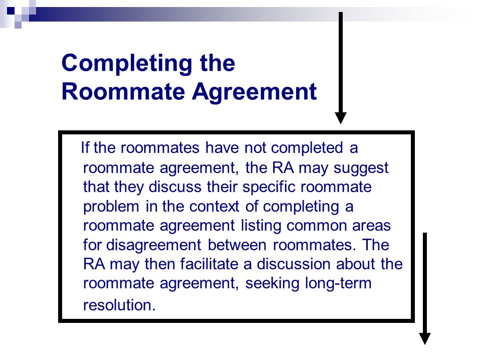 Completing the Roommate Agreement